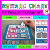 Positive Reinforcement System for Classroom Management