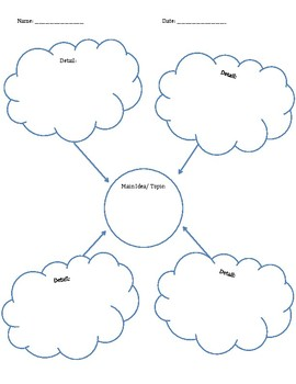 Three types of graphic organizers for informational writing