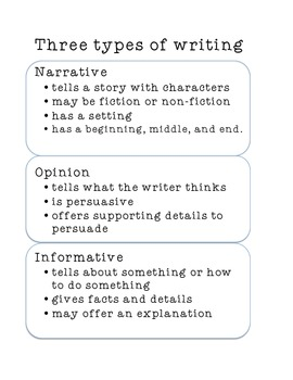 Three types of writing CC