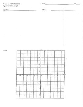 Three views of a function equation table graph [-6,6] graphic organizer x y