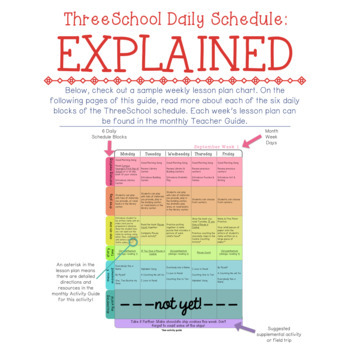 ThreeSchool Home Preschool Curriculum APRIL