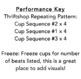 Thriftshop Cup Drumming