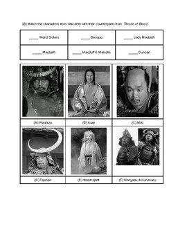 Throne of Blood movie questions