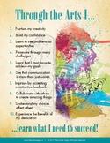 Through the Arts 8.5X11 Printable Poster