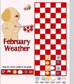 Through the Year Calendar Weather Attendance for Interactive SmartBoard