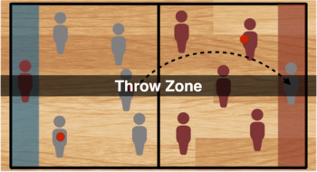 Throw Zone A4