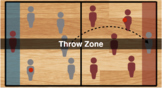 Throw Zone - PhysEd Activity Pack (including video animation explanation)