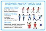 Throwing Cues Poster - Overhand, Underhand Throw and Catch