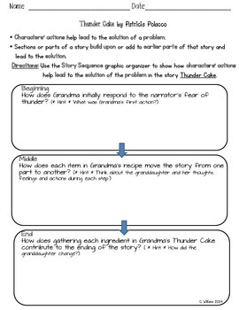 Thunder Cake Graphic Organizer - Character's Actions and S
