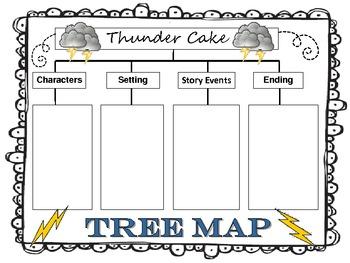 Thunder Cake Graphic Organizers