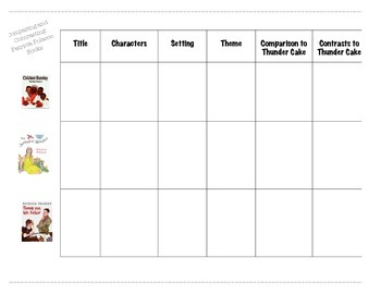 Thunder Cake- Patricia Polacco- Compare and Contrast Chart