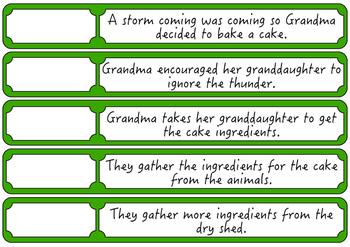 Thunder Cake Sequence and Summarize