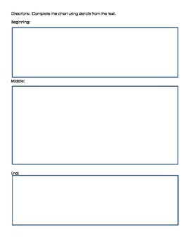 Thunder Cake Worksheet and Sequence Activity