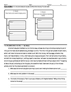 Thunder Rose - 5th Grade Reading Street Study Guide