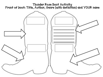 """Thunder Rose Activity: A """"Boot"""" Report"""