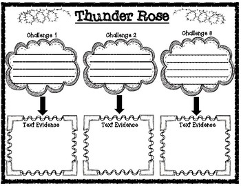 Thunder Rose by Jerdine Nolen Graphic Organizers and Writing Task