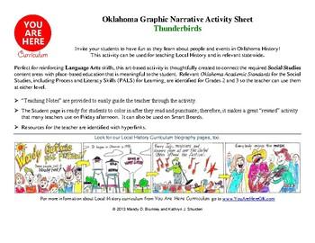 Oklahoma National Guard: Thunderbirds Activity