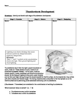 Thunderstorms (Differentiated Questions)