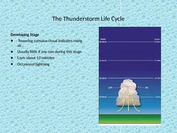 Thunderstorms PowerPoint presentation