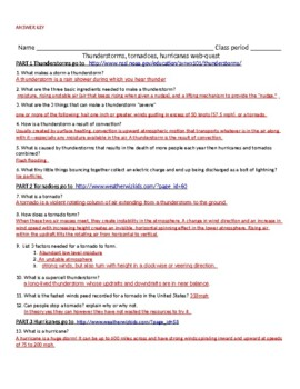 Intro or Review of Thunderstorms, tornadoes, and hurricanes web-quest