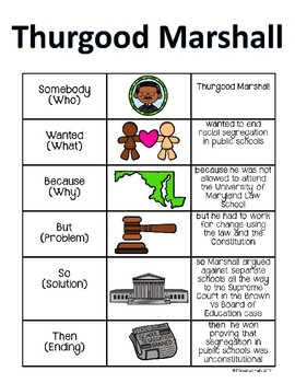 Thurgood Marshall Portrait and Anchor Chart - Famous Americans