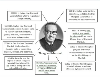 Thurgood Marshall Standards and Historical Figure Display