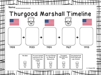 Thurgood Marshall timeline