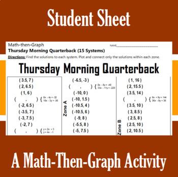 Thursday Morning Quarterback - A Math-Then-Graph Activity - Solve 15 Systems