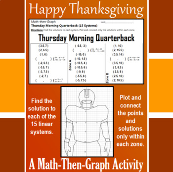 Thursday Morning Quarterback - 15 Linear Systems & Coordin