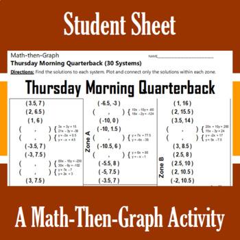 Thursday Morning Quarterback - A Math-Then-Graph Activity - Solve 30 Systems