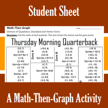Thursday Morning Quarterback - A Math-Then-Graph Activity - Finding Vertices