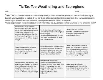 Tic-Tac-Toe Erosion