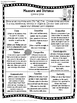 Tic Tac Toe Inquiry Based Math Homework Activities