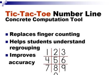 Tic Tac Toe Number Line Addition PowerPoint