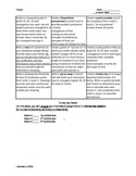 Tic-tac-toe homework choiceboard- French 2