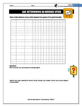 Ticker Tape Lab Worksheet for Students-Physics