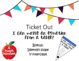 Ticket Out-Writing an equation from a table