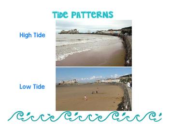 Tide Pattern Stations