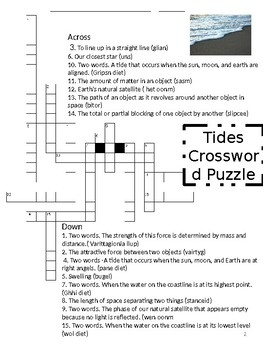 Tides Fun and Games