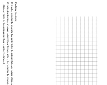 Tides Graphing Activity
