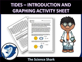 Tides - Introduction and Graphing Sheet