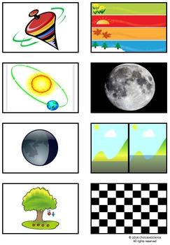 Tides, Seasons, and Moon Vocab Lesson Plan Activity (TEKS 4.8C)