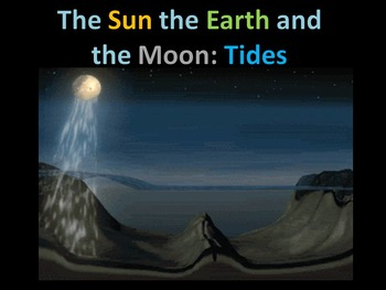 Tides: The Sun the Earth and the Moon (totally animated :))