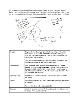 Tides and Moon Phases - 5e NGSS approach