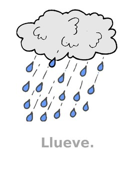 Tiempo (Weather in Spanish) Posters