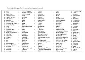 Tier 2 Academic Language Vocab List