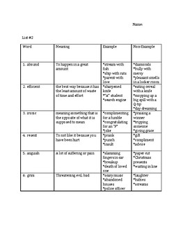 Tier 2 Vocabulary Analogy and Context Clue Activities and Assessments Week 2