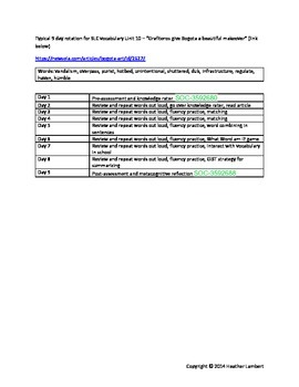 Tier 2 Vocabulary Lesson (Unit 10)