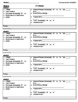 Tier Documentation