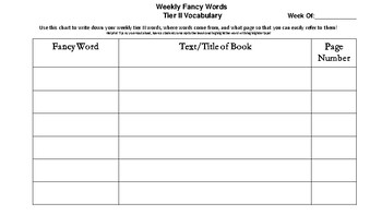 Tier II Vocabulary Organizer for Weekly Instruction